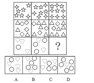 《分析推理》经典练习题—图形推理22